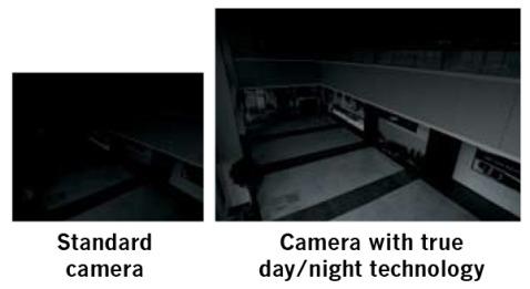 Netcam Dag Natt sammenligning videoovervåkning