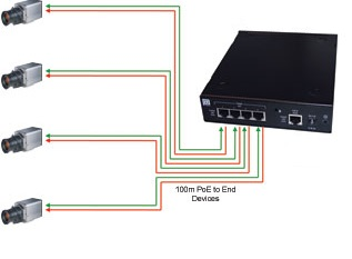 Netcam-POE-switch