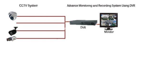 Netcam Analog System Diagram