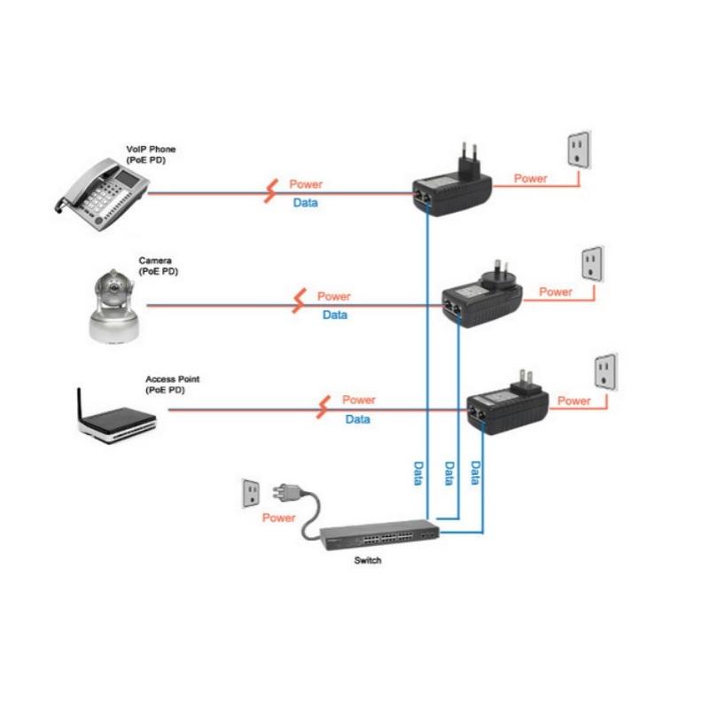 Netcam overvåkning NET-POE2 POE diagram