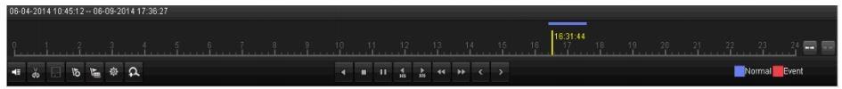Netcam Hikvision NVR Avspilling tidslinje