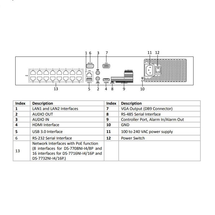 Netcam Hikvision DS-7732NI-I4/16P