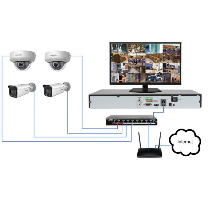 Kabling for NVR uten integrert POE-switch