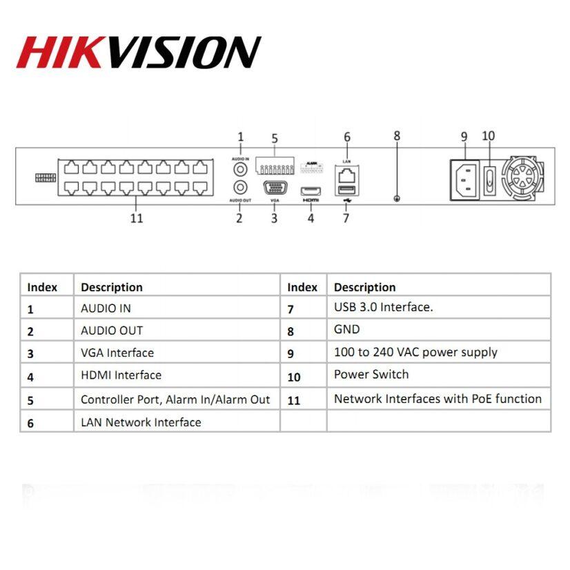 Netcam Hikvision NVR-DS-7616NI-I2-16P bakside detaljer